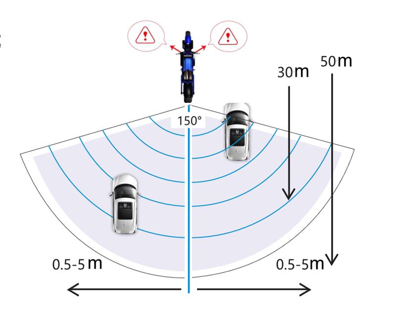 Motorcycle blind spot detection system Microwave Radar Monitor assist System MOTO blind spot detection BSD system MT-B1 79Ghz
