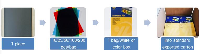 Цветная ПВХ термопереплетная крышка под заказ для всех книг, переплетная машина