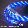 สีฟ้าสำหรับ Micro