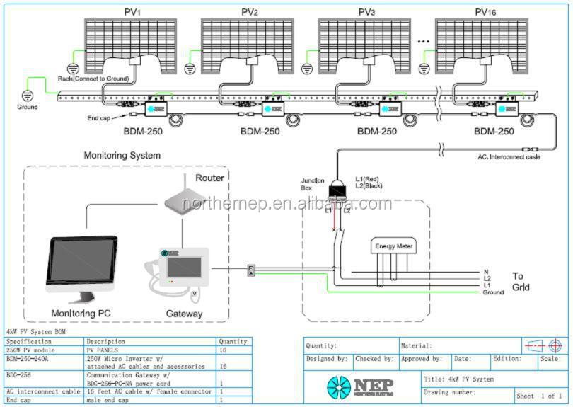 solarworld enphase microinverter solar panel pv system. Black Bedroom Furniture Sets. Home Design Ideas