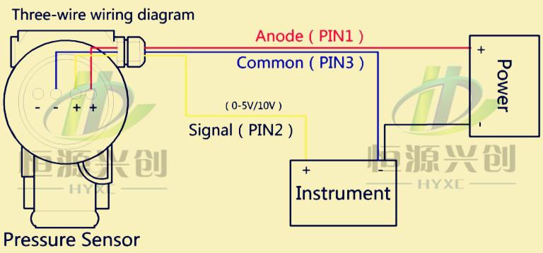 Peachy Rosemount Pressure Transmitter Wiring Diagram Somurich Com Wiring 101 Orsalhahutechinfo