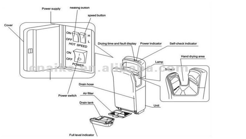 electric high speed automatic hand dryer,automatic sensor ... xlerator hand dryer wiring diagram