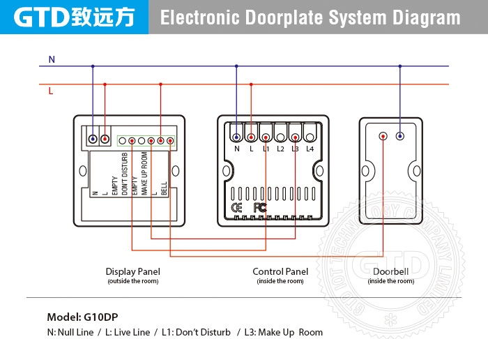 Switch Wiring Diagram As Well Door Chime Circuit Further Whole House