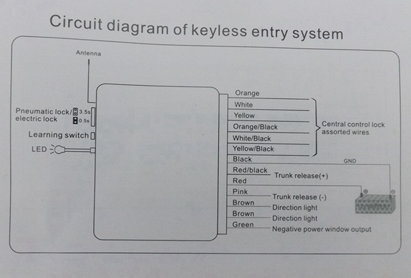 2018 2014 new style auto car keyless entry system remote mongoose car alarm wiring diagram chapman car alarm wiring diagram