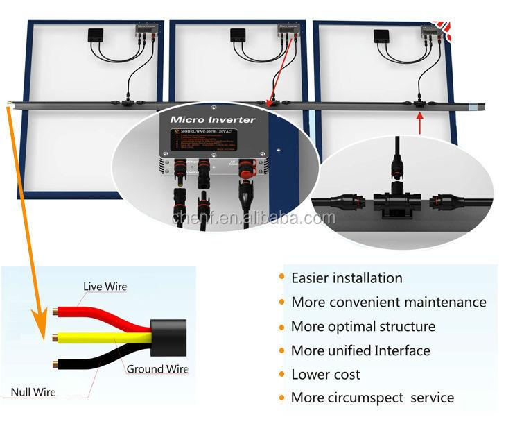 300w Solar Micro Inverter,Grid Tie Inverter Schematic ...