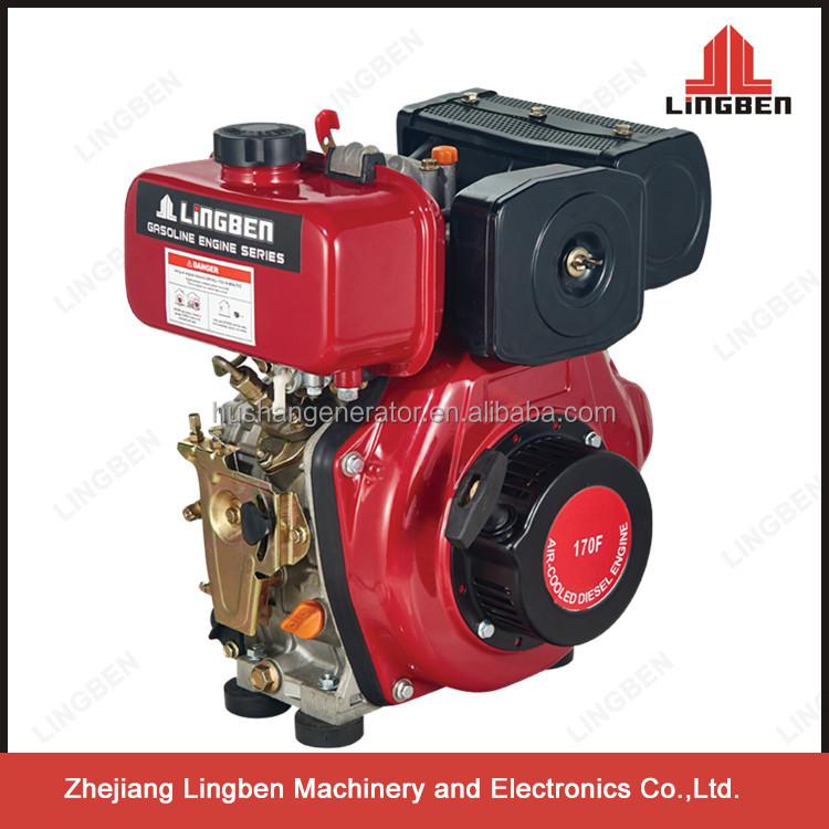 Lingben China Zhejiang single cylinder engine diesel engine for sale LB178F