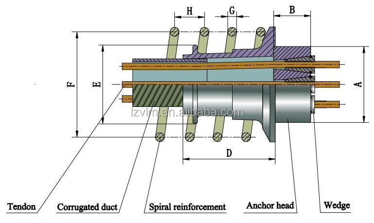 Оцинкованная железная фиксация в металлических строительных материалах