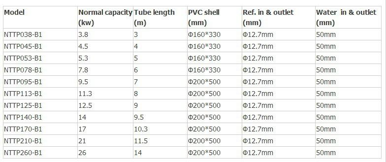 shell tube heat exchanger price titanium barrel buy shell tube heat exchanger shell tube. Black Bedroom Furniture Sets. Home Design Ideas