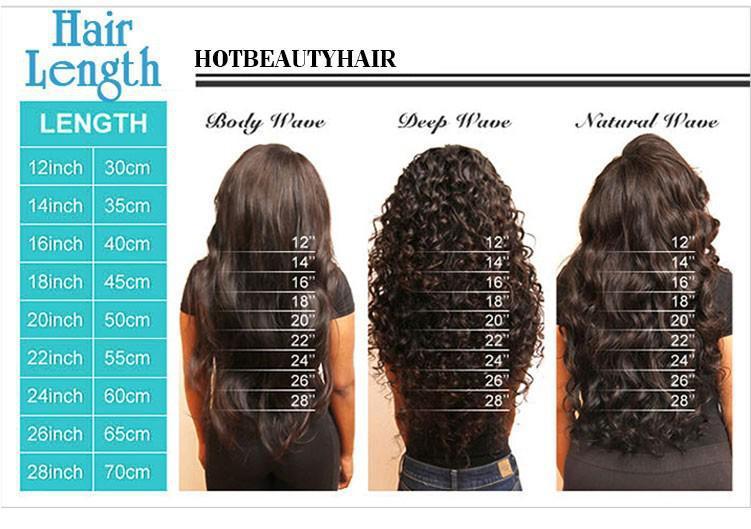 1000+ ideas about Hair Length Chart on Pinterest | Hair ...