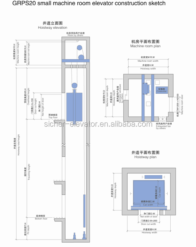 Elevator Parts Srh Brand Passenger Elevator With Quality