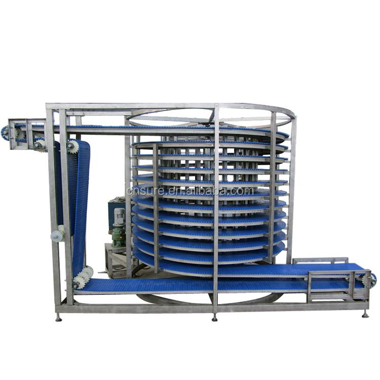Спиральные конвейеры для хлеба россошанский элеватор