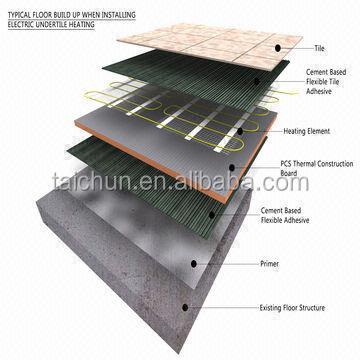 Styrofoam Xps Basement Thermal Insulation Buy Styrofoam