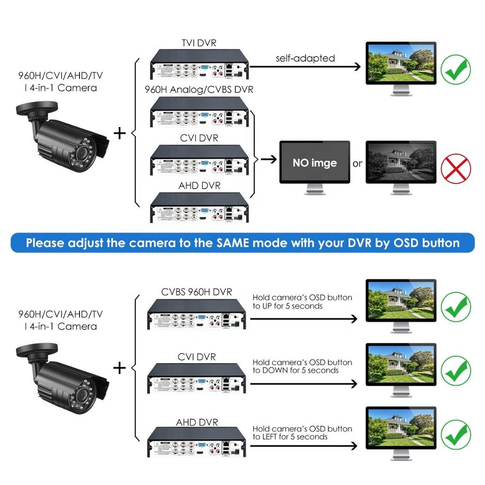 Full HD 1080P 4ch cctv camera kit ahd Security Camera System 4 Channel Video Security DVR with 4 1080P Outdoor Cameras