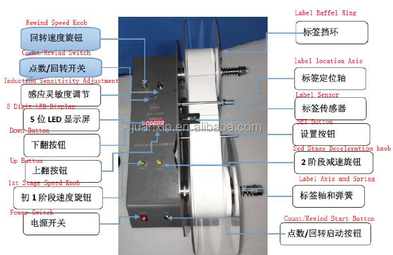 High precision automatic label roll rewinder counter rolled label rewinding counting machine