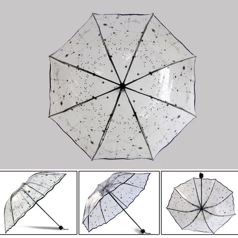 2cb16289548b Top Selling Umbrella Rain Women Transparent Sunny and Rainy Umbrella  Parasol Thicken Three-folding Umbrella for Advertising Gift - us86