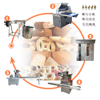 arabic bread crouton machine line homemade butter cookies bread dough shaping machine
