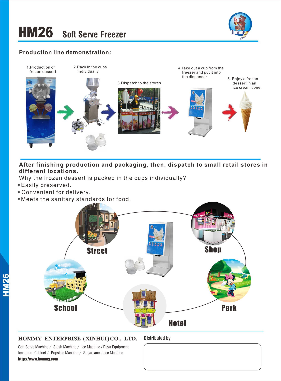 Полуавтоматическая пневматическая машина для розлива мороженого, жидкости и косметики