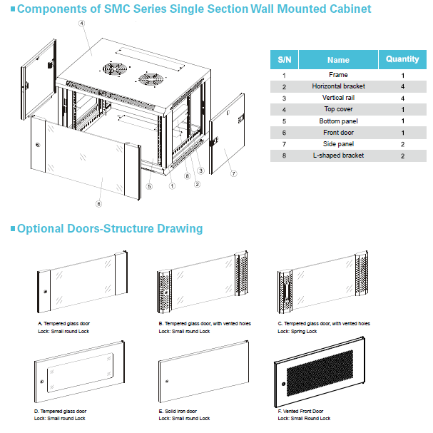 18u Wall Mount Network Cabinet High Quality Data Center
