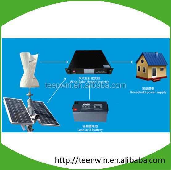 Гибридный ветрогенератор солнечной энергии вертикальной оси возобновляемой энергии