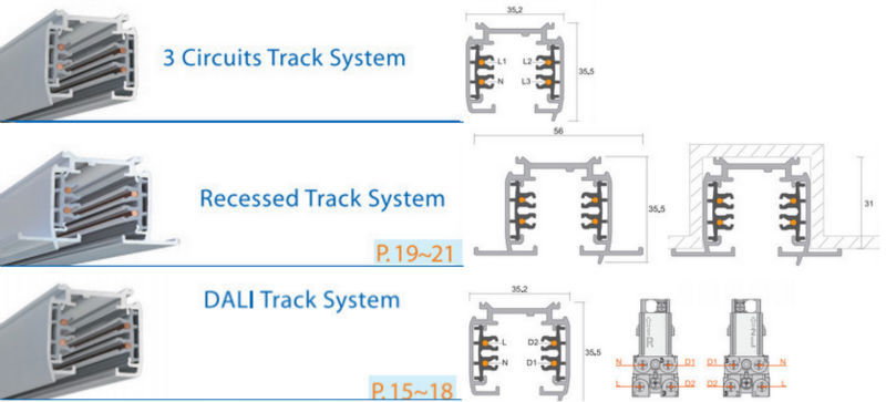 Track Led Lighting Two Circuit Track Lighting System Quot T