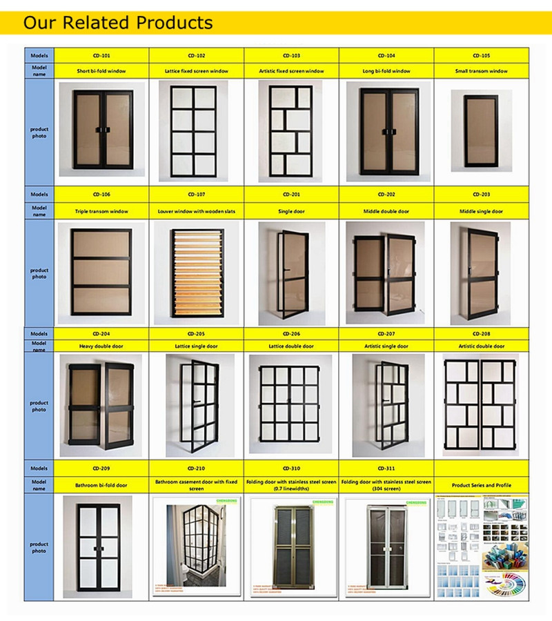 Cashbuild Sliding Doors Buy Doors Sliding Doors