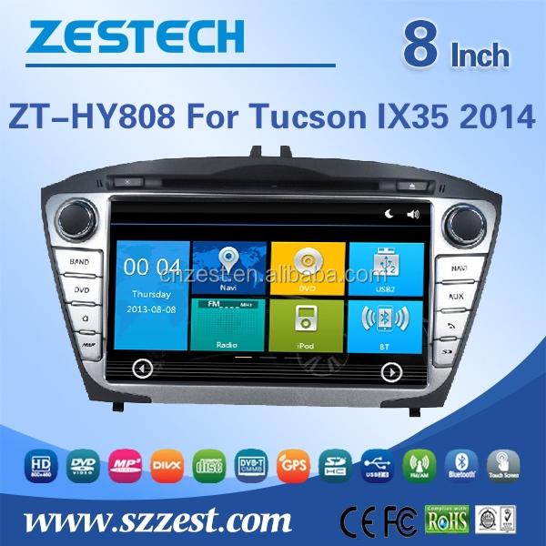 Best Car Navigation System 2015