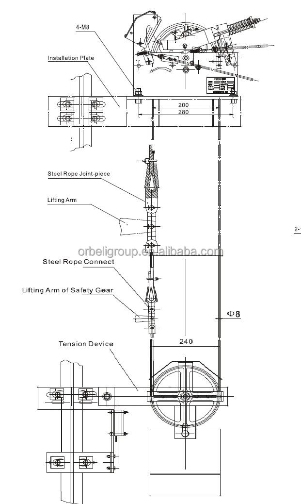 ascenseur survitesse gouverneur ascenseur limiteur de vitesse ascenseur r gulateur de. Black Bedroom Furniture Sets. Home Design Ideas
