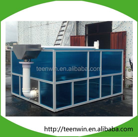 Производство биогаза, отходы в энергетические машины