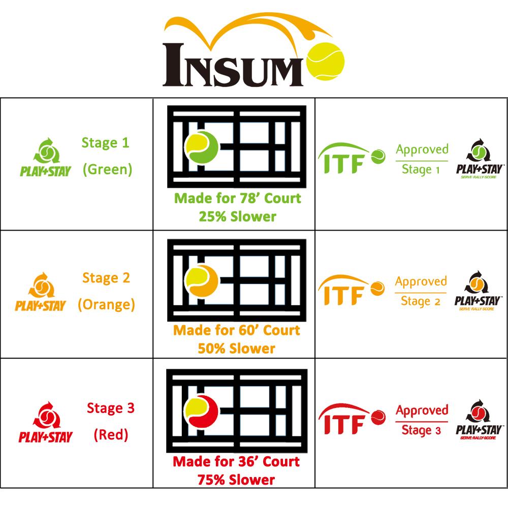 Детский мяч для детского тенниса Insum