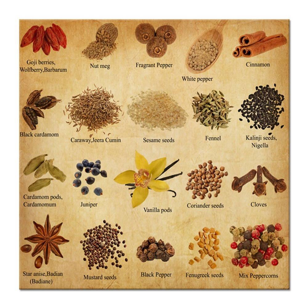 Vintage Kitchen Wall Decor Colorful Heap Herbs Spices With Names Close Up Food Pictures For Dining Room Hotel Decoration Buy Spices Wall Art Kitchen Wall Decor Vintage Canvas Prints Product On Alibaba Com