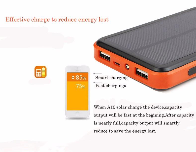 Dual Usb Solar Power Bank 100000mah Portable External Battery Charger For Phone