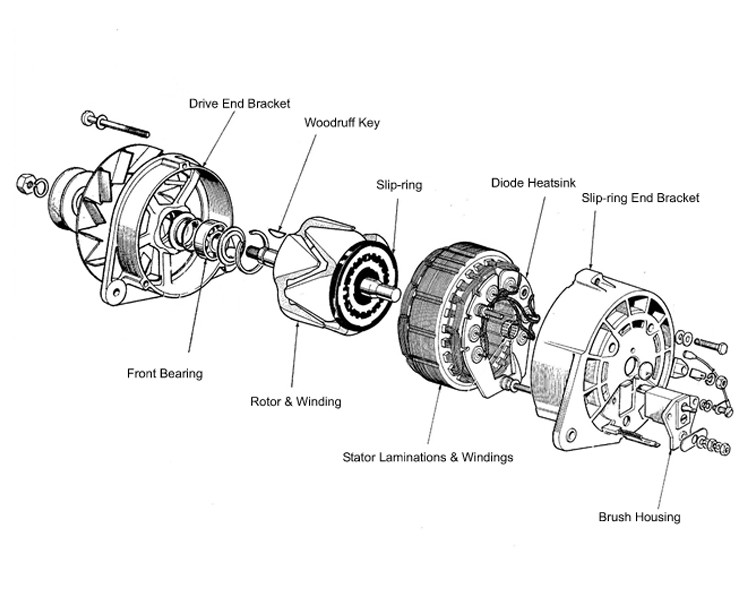 New Design Dc Motor Parts And Function Buy Dc Motor