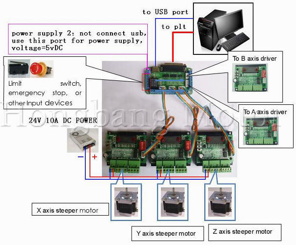 Cnc Mach3 3 Axis Tb6560 Stepper Motor Driver Controller Board Kit For Nema23 Two Phase 3a Stepper Motor Axis Tb6560 Cnc Mach33 Axis Tb6560 Aliexpress
