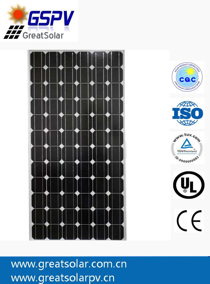 Solar Panels Price: Solar Panels Price Per Watt In India