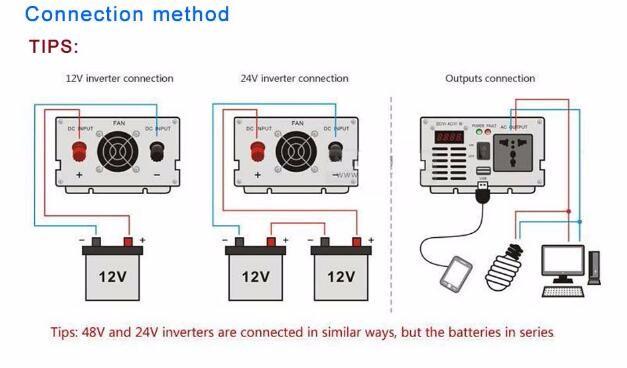 car inverter 12v 220v 3000watt for fridge freezer microwave oven high power electric. Black Bedroom Furniture Sets. Home Design Ideas