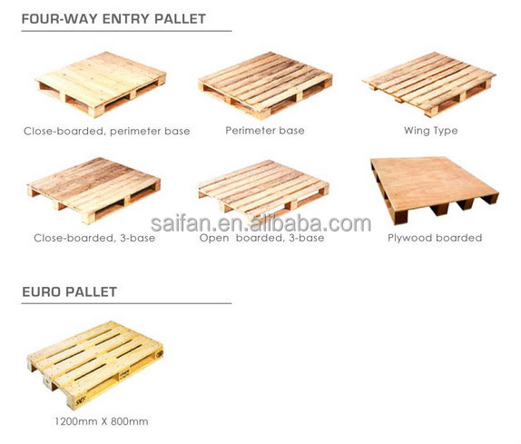 Sf Pallet Manufacturing Equipment