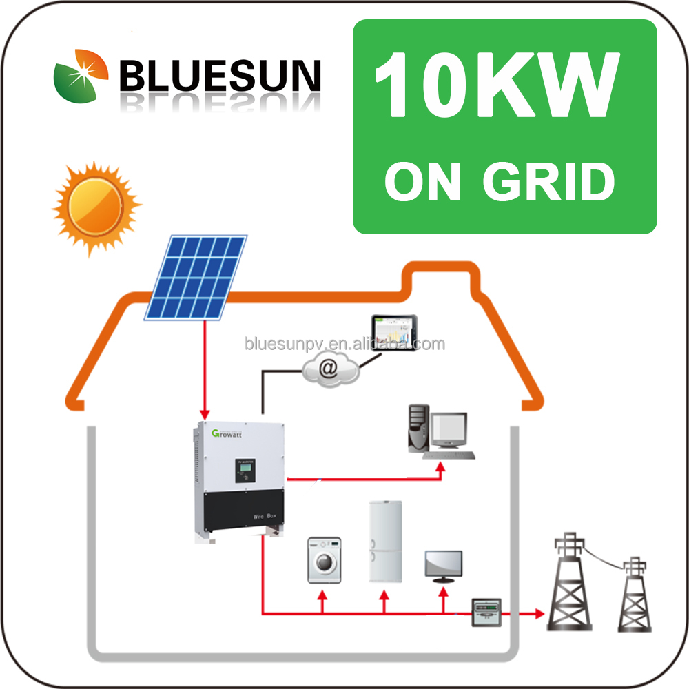 Residential Generator Wiring Schematic Diagram Will Be A Backup 10kw Grid Tie Solar With Panel Installation Connection