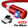 Red for micro