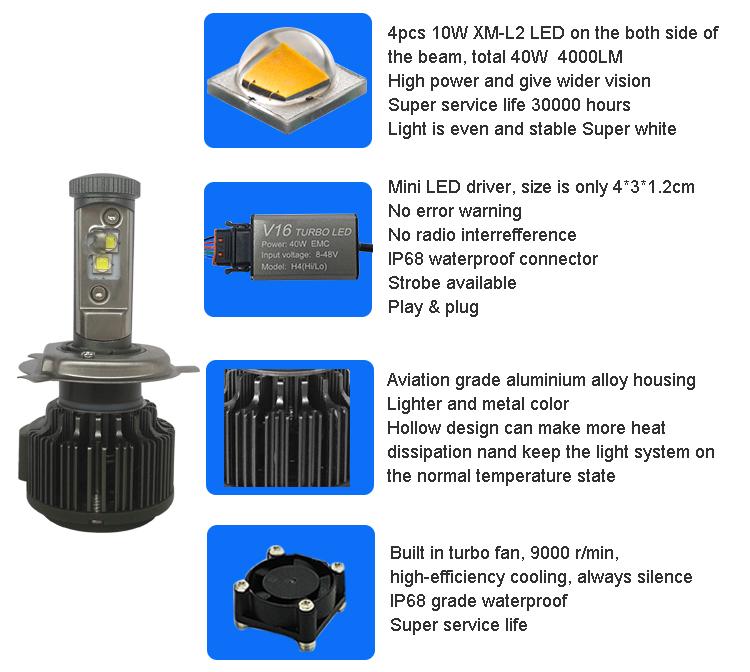 New H4 CREE LED Motorcycle Headlight Bulb 4000LM 40W HiLo 20W Low Beam Conversion Kit 3000K 4300K 6000K DC 12V P43T Headlamp (9)