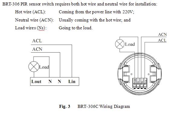 Hot Selling 220v Ceiling Mount Pir Motion Sensor Switch