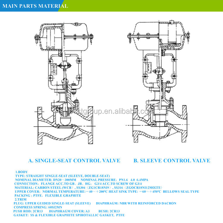 Globe single seat pneumatic steam control valve with electro-pneumatic positioner