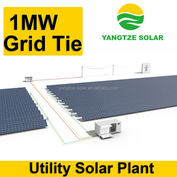1mw utility solar power plant for industrial use