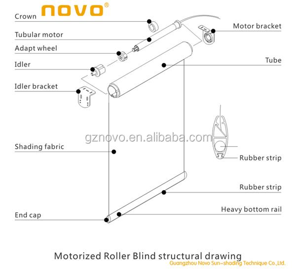 110v Ac Tubular Motor Electric Roller Blinds Roller Shades