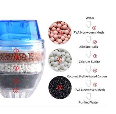 Active Carbon Cartridge water filter Remove Chlorine Faucet