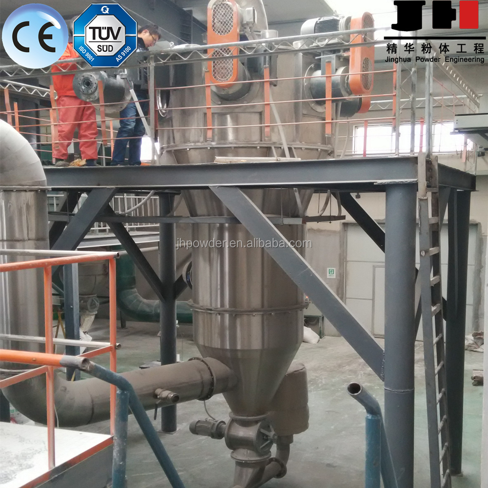 Connected to ball mill multi-impeller centrifugal classifier