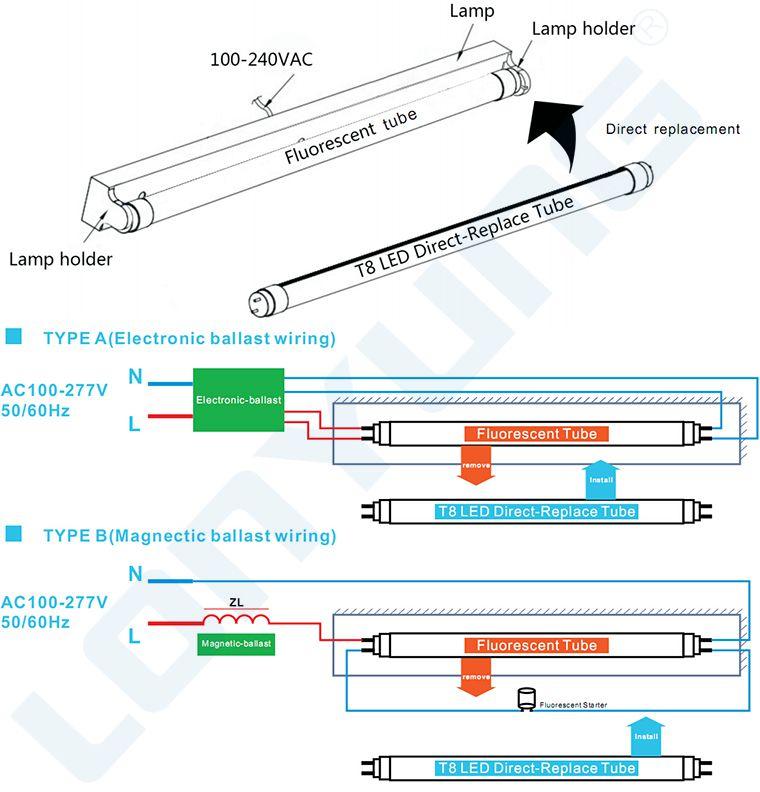 HTB1X2RnGXXbDXVXXq6xXFn Ge T Ballast Replacement Wiring Diagram on