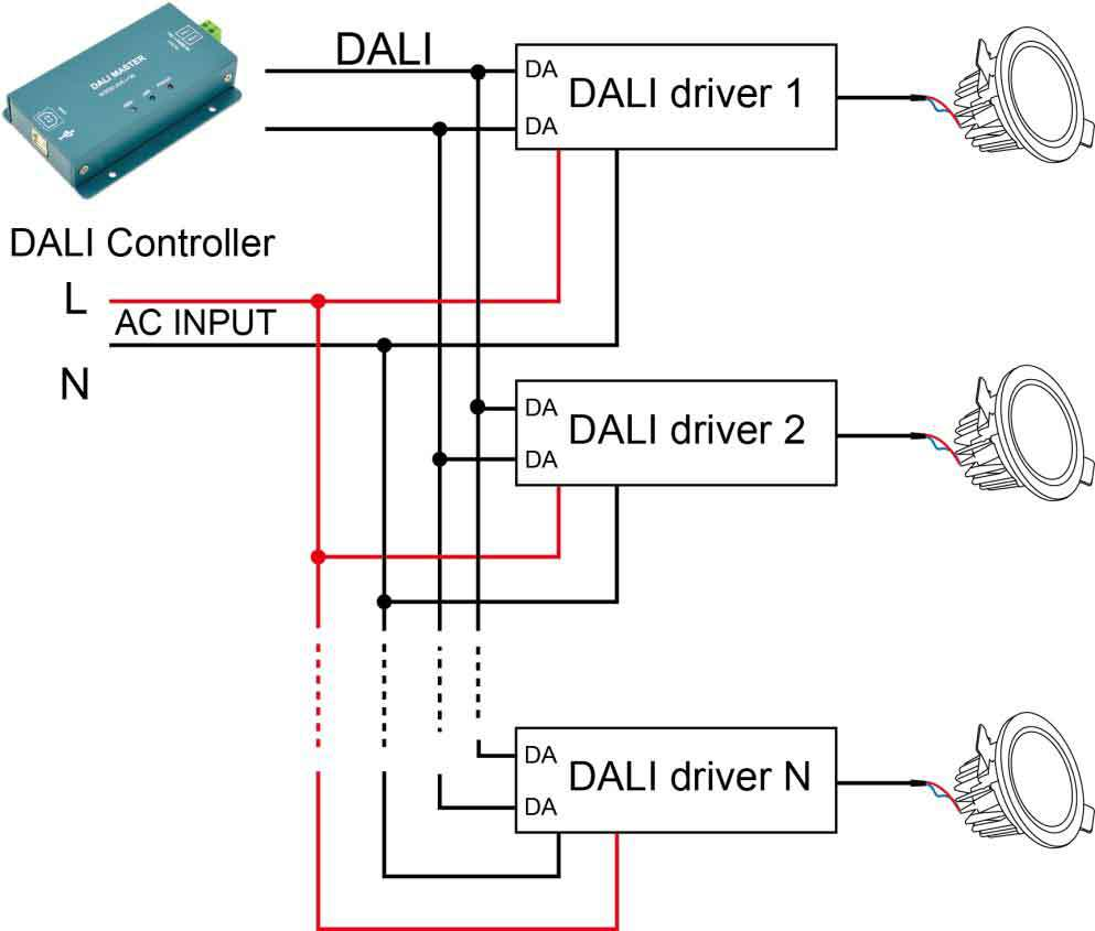 Dali Driver Wiring Diagram Not Lossing Recessed Lights 0 10v Led Dimmer Lighting Bodine Emergency Ballast Dimming