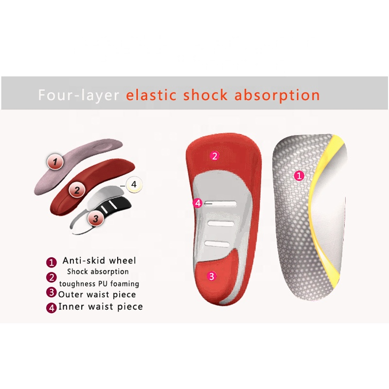 3/4 length Orthotic Insoles with Arch Support and Heel pad Helps Fallen Arches and Plantar Fasciitis