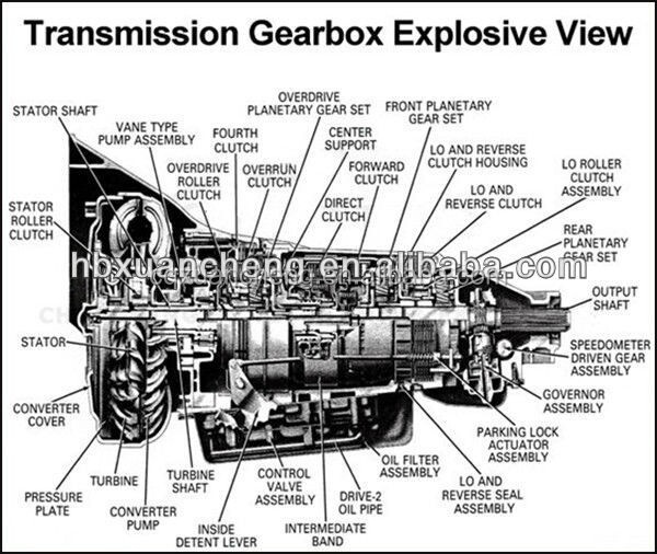 Bmw Quad Turbo Diesel 6 Cylinder Engine Brings 394 Hp 760 Nm moreover Ford F150 F250 How To Replace Serpentine Belt 359906 further 1998 Ford Triton 5 7 Vacuum Diagram moreover 2WD 4X2 2L 3L 5L 2Y 60047807481 together with 2000 F150 Coolant Temperature Sensor Location. on ford 4 2l engine diagram
