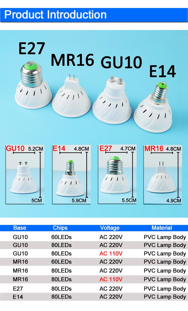 10pcs led bulb e27 e14 gu10 mr16 led lamp led spotlight 6w 8w spot light gu5 3 110v 220v. Black Bedroom Furniture Sets. Home Design Ideas